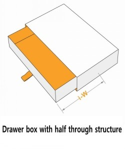 sliding boxes