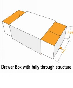 Drawer box with fully through structure 1