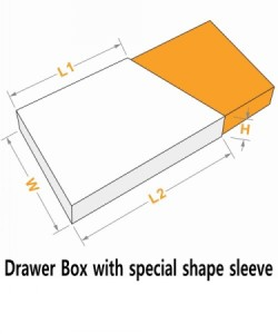 Drawer box with special shape sleeve without tape