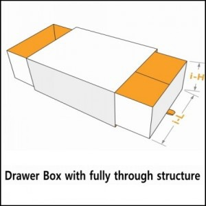 drawer box with fully through structure
